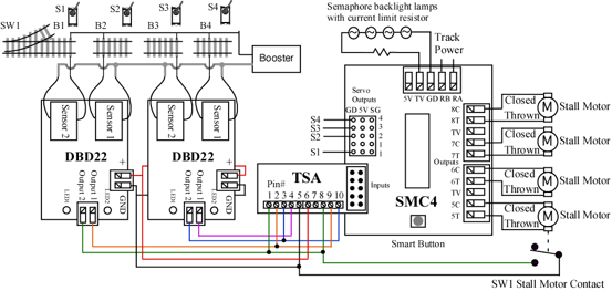 Smc4 Controlling Abs Signals