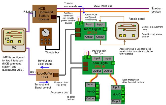 wiring multiple turnouts dcc trans brake wiring